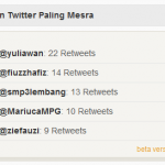 Rakan Twitter Paling Mesra